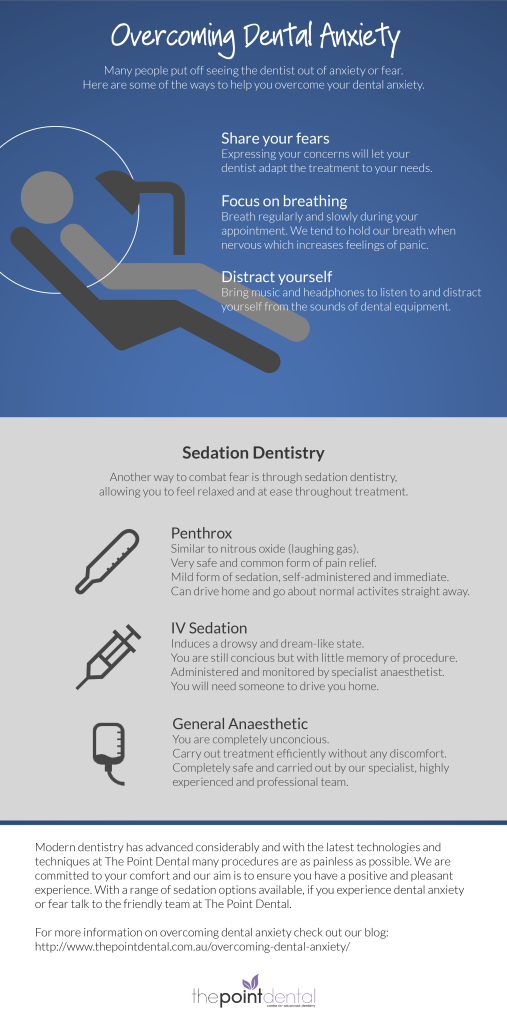 Dental Anxiety Infographic-01